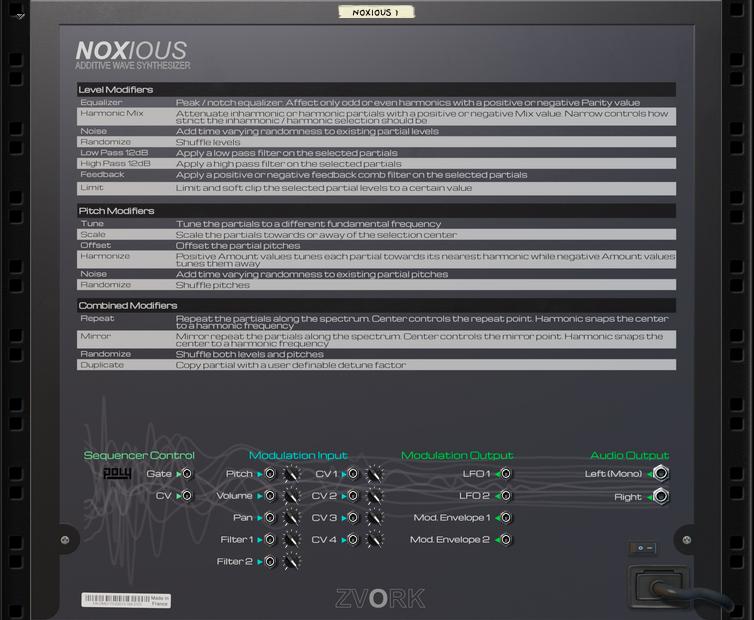 Noxious back panel