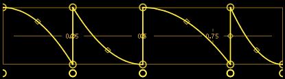 CZ wave shape