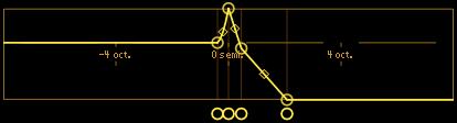 Filter 1 Y curve