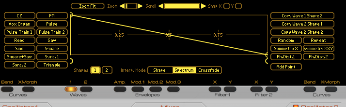 Three possible user wave interpolation modes
